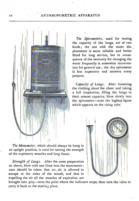 "Wet Spirometer from Dudley Allen Sargent's ""Anthropometric Apparatus with Directions for Measuring and Testing the Principal Physical Characteristics of the Human Body"" 1876"